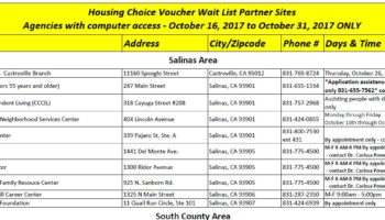 Housing Choice Voucher